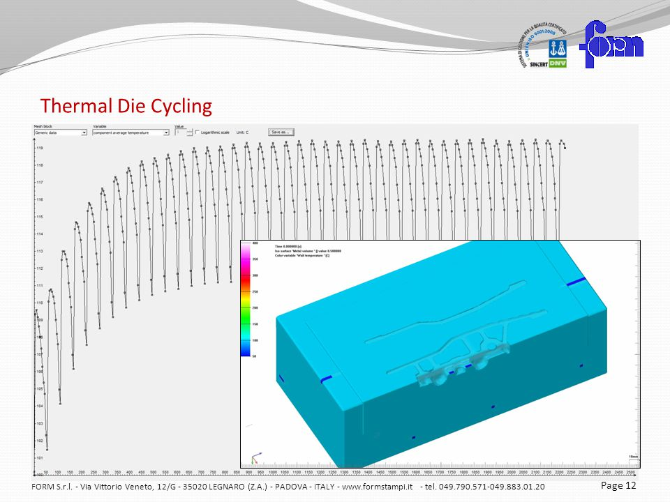 Thermal Die Cycling