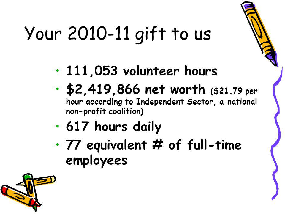 Your 2010-11 gift to us 111,053 volunteer hours