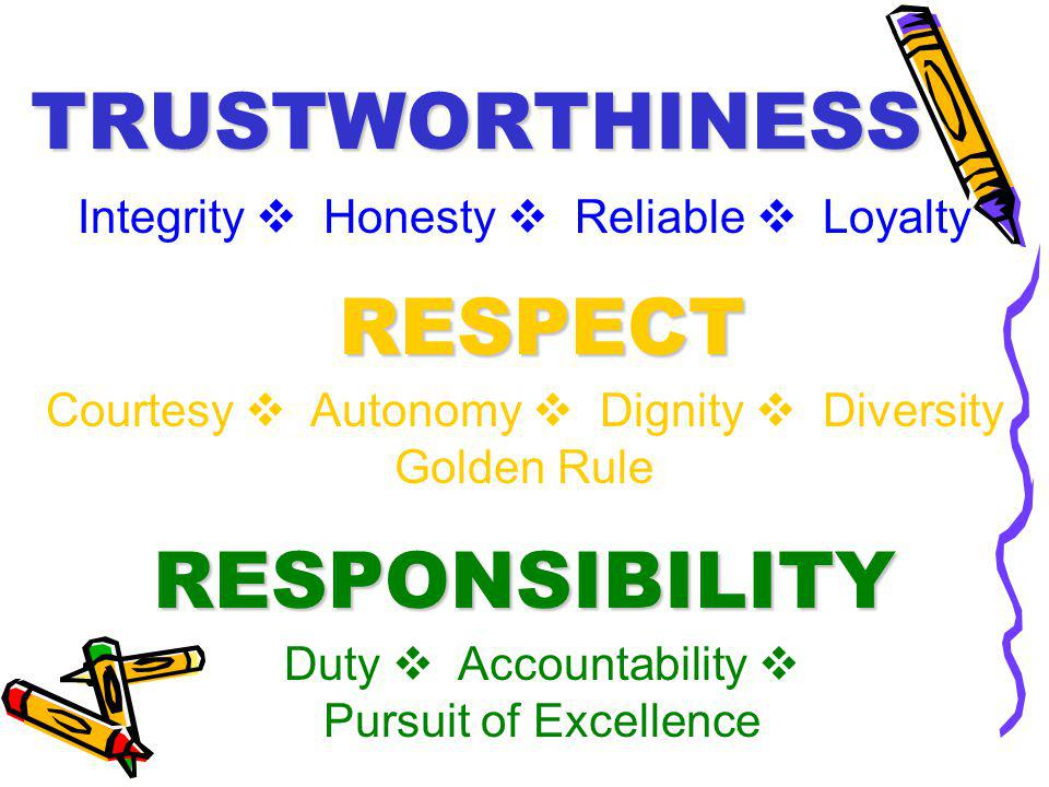 TRUSTWORTHINESS RESPECT RESPONSIBILITY