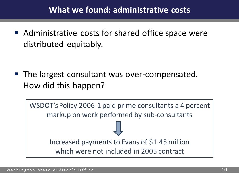 What we found: administrative costs