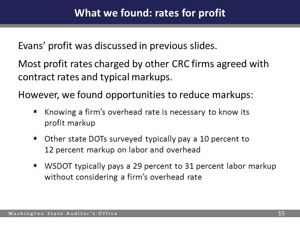 What we found: rates for profit