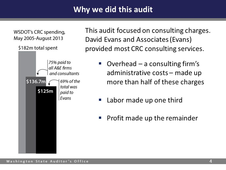 Why we did this audit This audit focused on consulting charges. David Evans and Associates (Evans) provided most CRC consulting services.