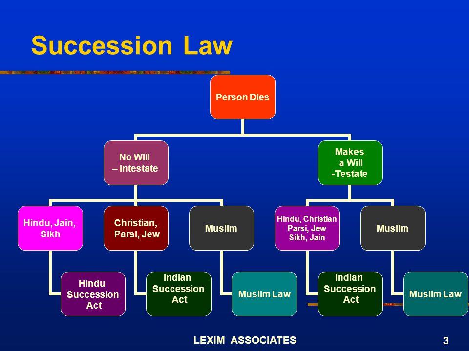 Succession Law LEXIM ASSOCIATES
