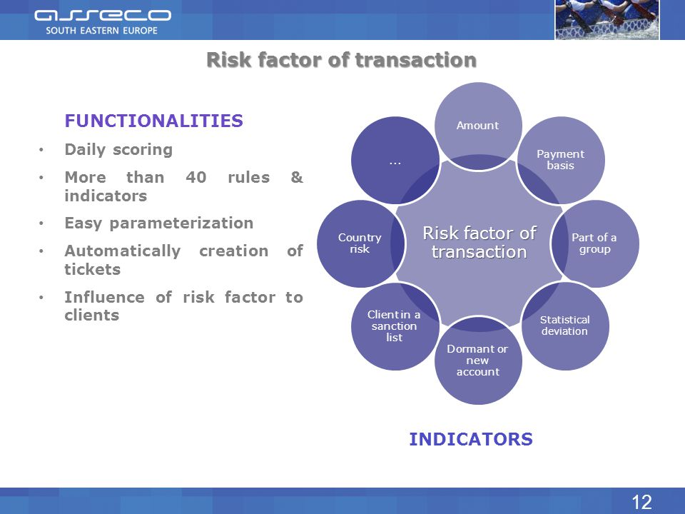 Risk factor of transaction