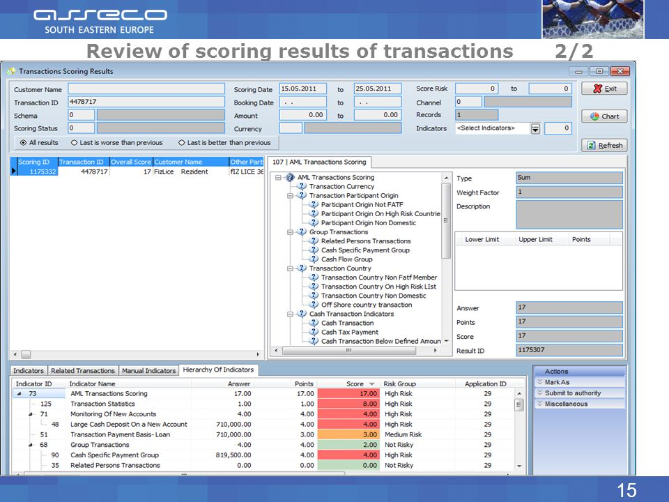 Review of scoring results of transactions 2/2
