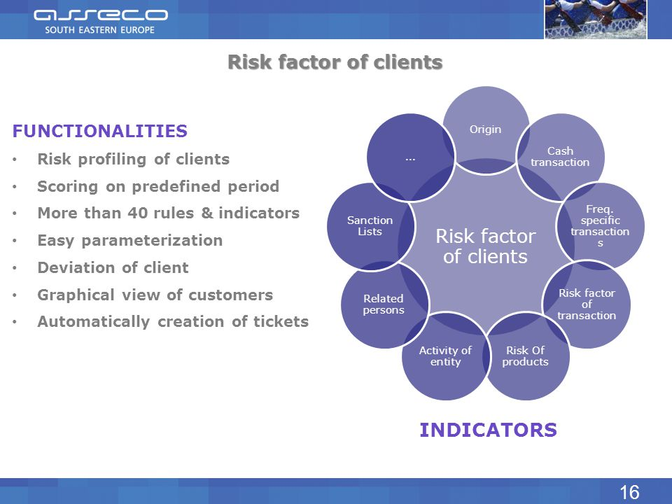 INDICATORS Risk factor of clients Risk factor of clients 16