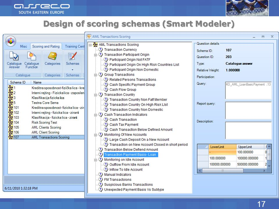 Design of scoring schemas (Smart Modeler)