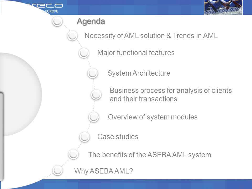 Agenda Necessity of AML solution & Trends in AML