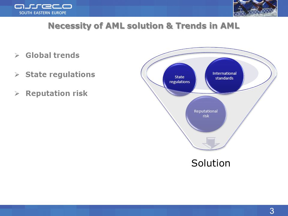 Necessity of AML solution & Trends in AML