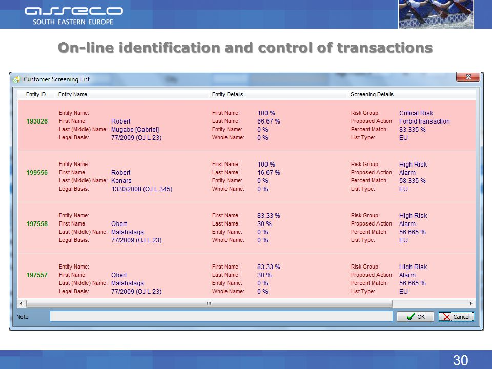 On-line identification and control of transactions