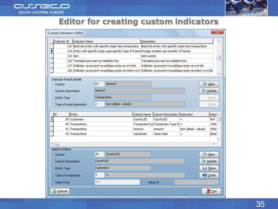 Editor for creating custom indicators