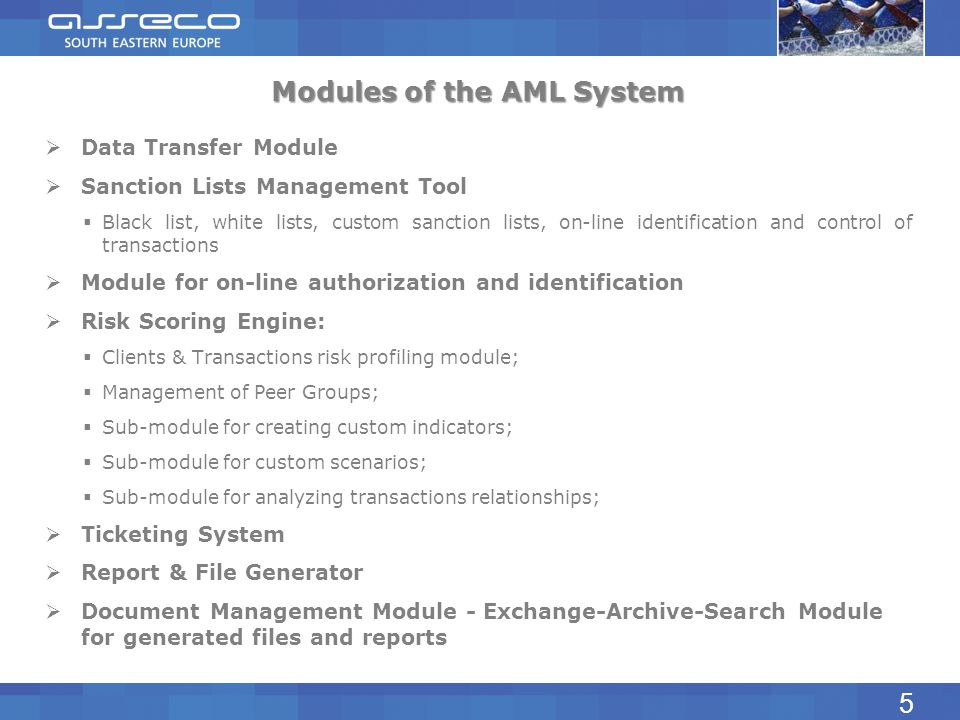 Modules of the AML System