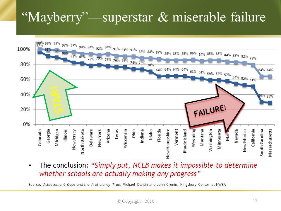 Mayberry —superstar & miserable failure