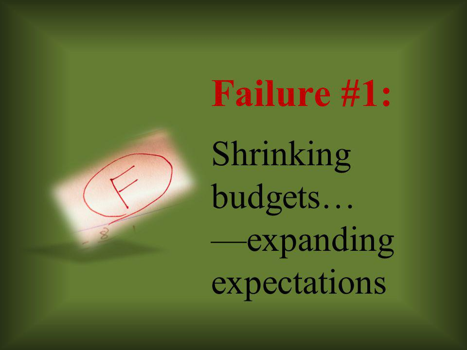 Failure #1: Shrinking budgets… —expanding expectations