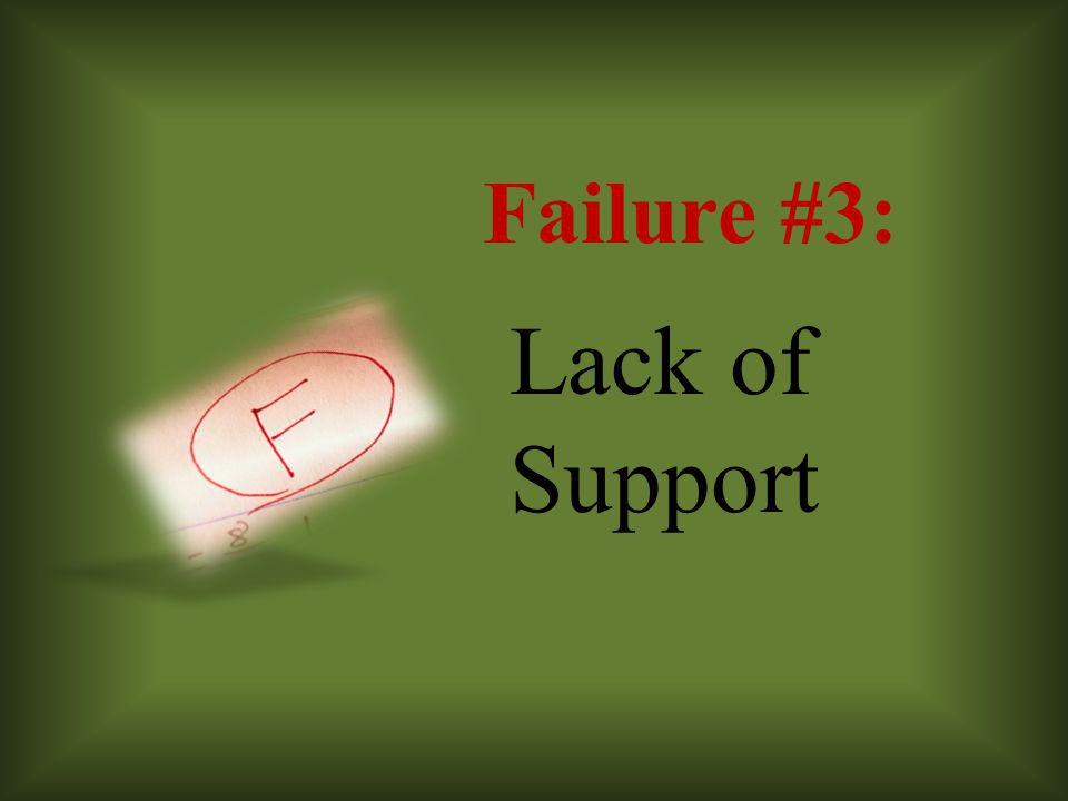Failure #3: Lack of Support