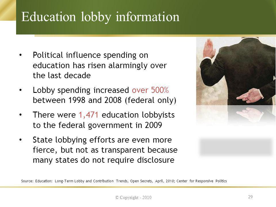 Education lobby information