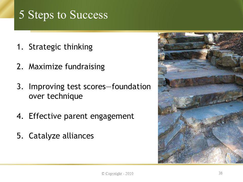 5 Steps to Success Strategic thinking Maximize fundraising