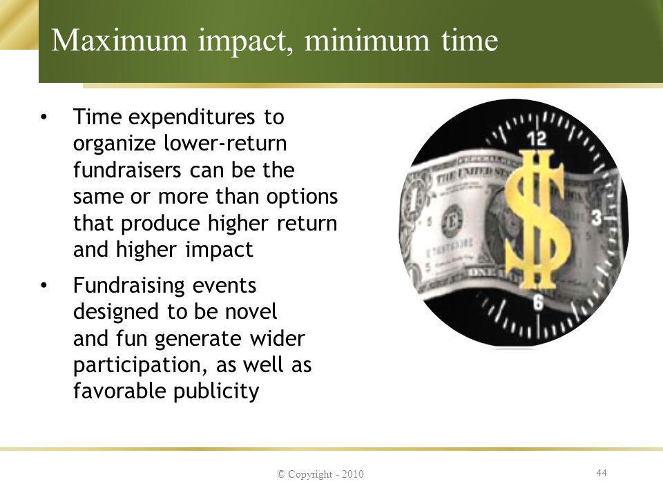 Maximum impact, minimum time