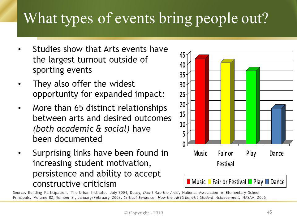 What types of events bring people out