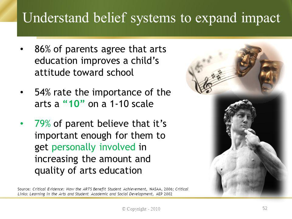 Understand belief systems to expand impact