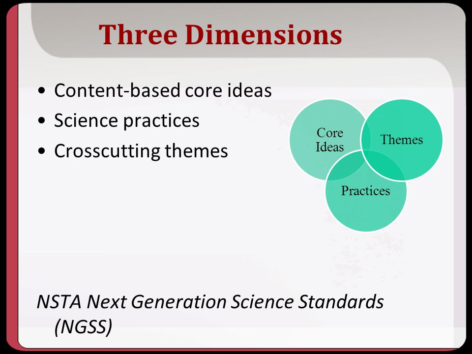 Three Dimensions Content-based core ideas Science practices