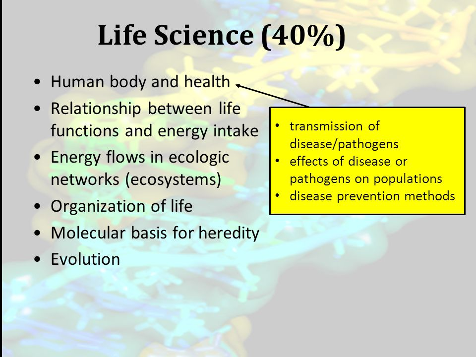 Life Science (40%) Human body and health
