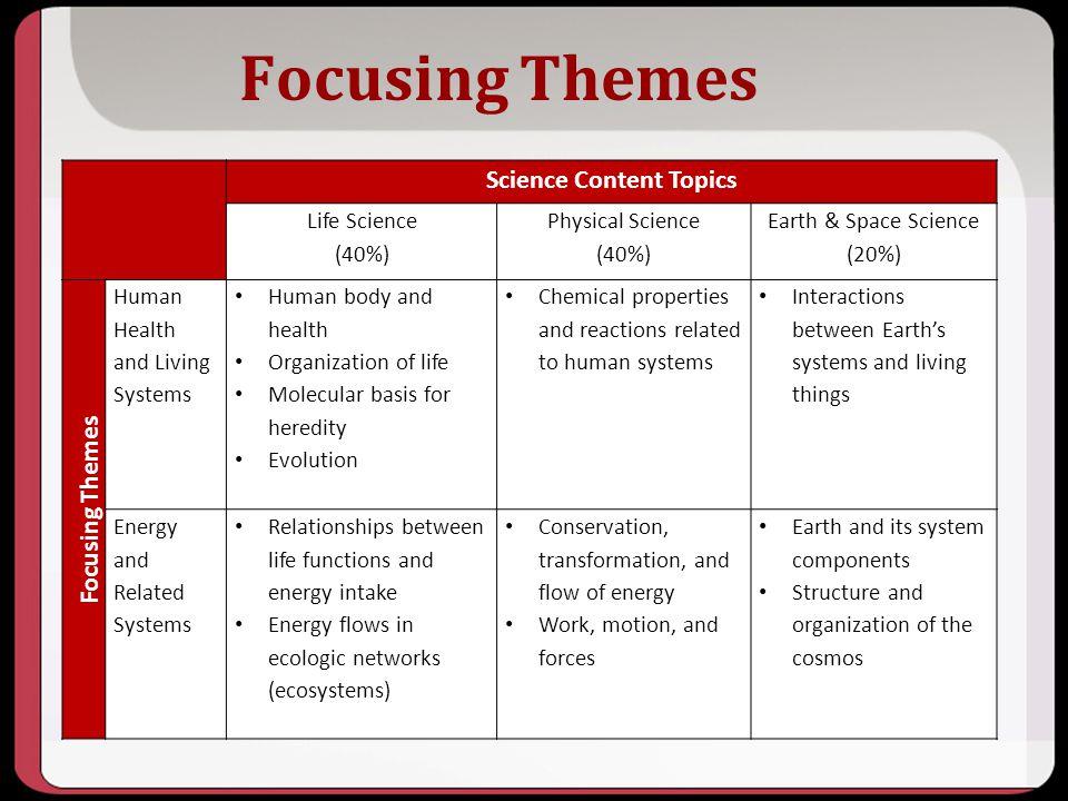 Science Content Topics
