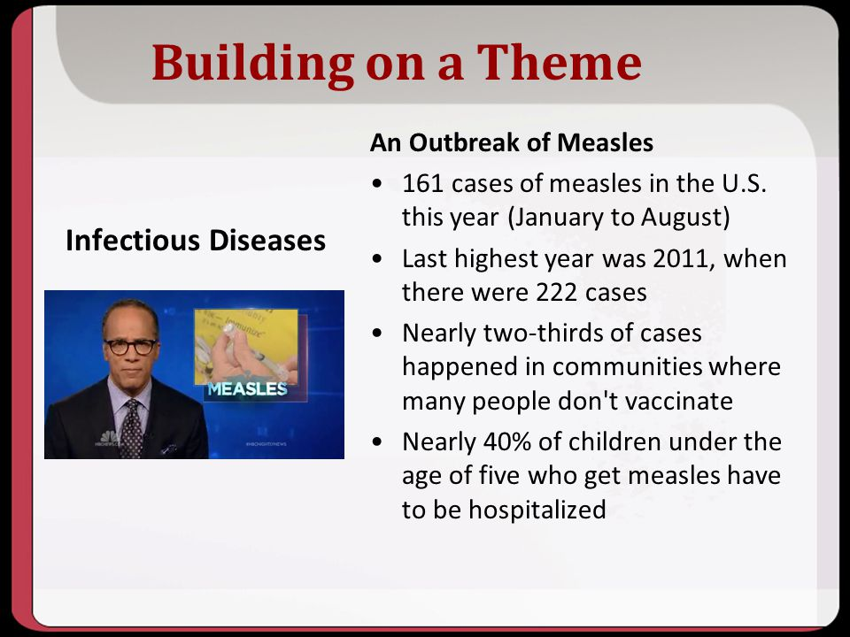 Building on a Theme Infectious Diseases An Outbreak of Measles
