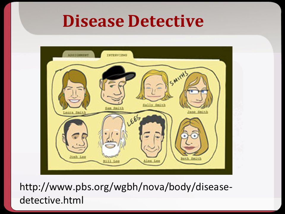 10/2013 Disease Detective. Key Points.