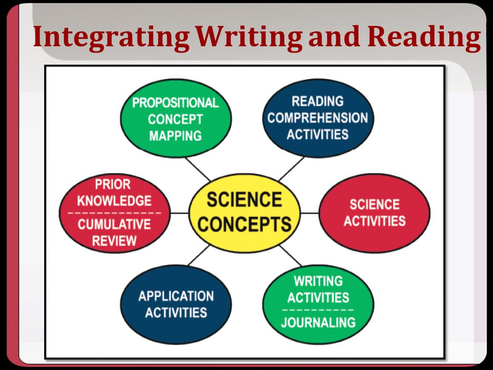 Integrating Writing and Reading