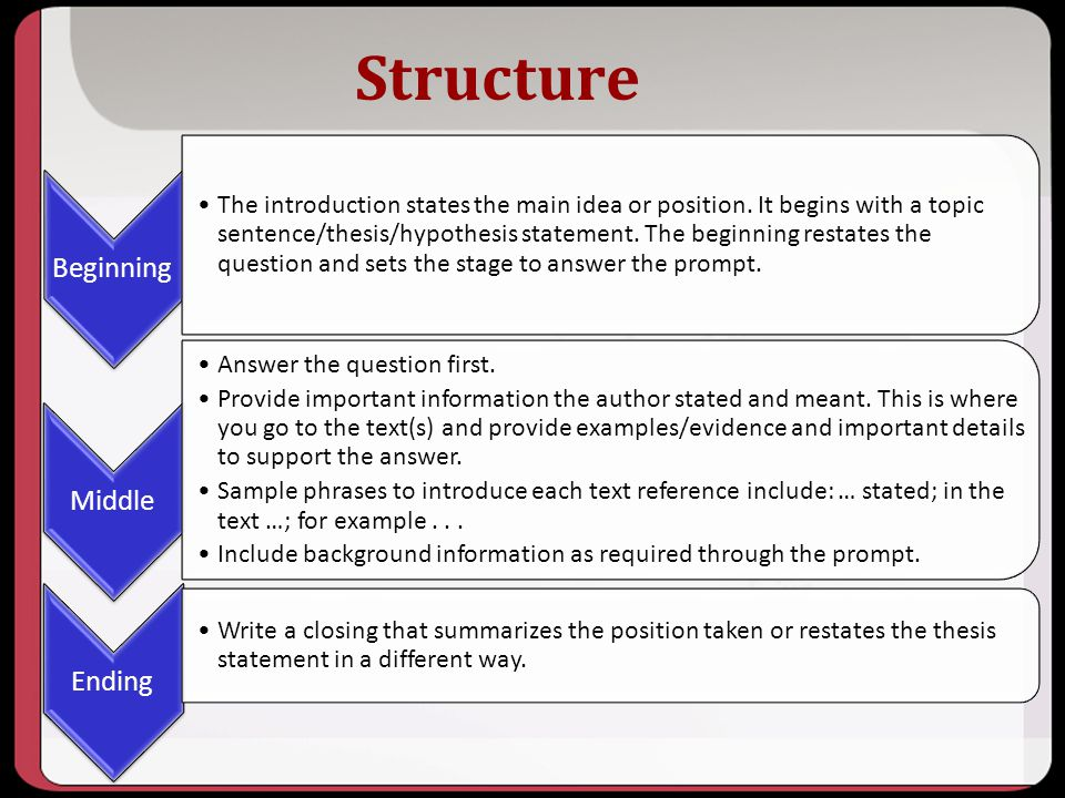 Structure Beginning Middle Ending