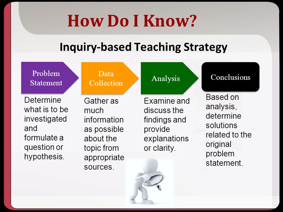 Inquiry-based Teaching Strategy