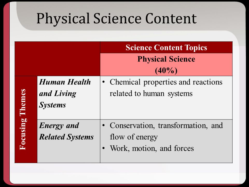 Physical Science Content