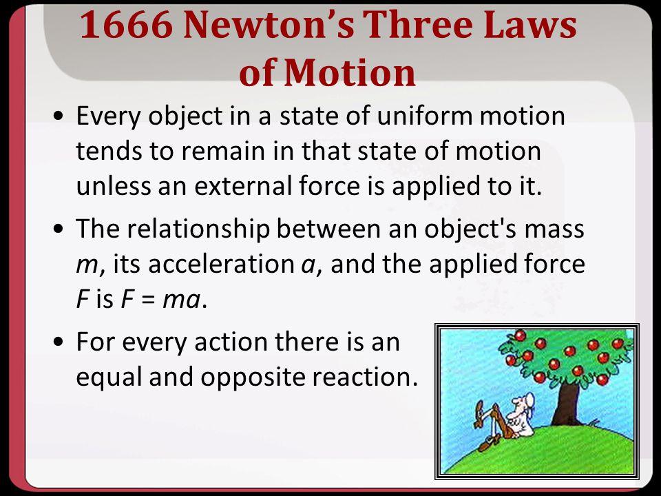 1666 Newton's Three Laws of Motion