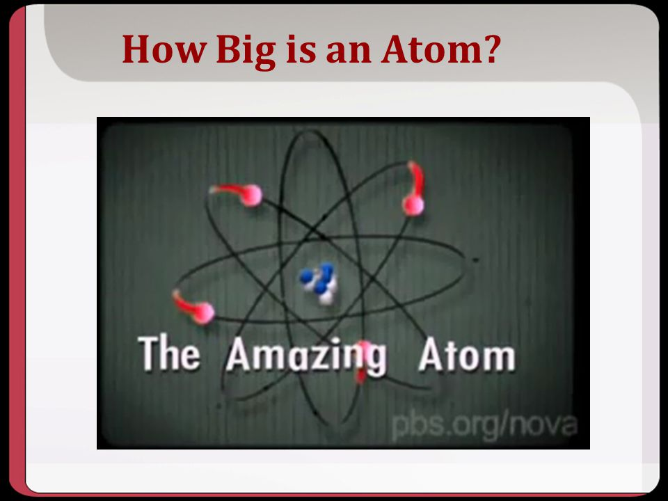 How Big is an Atom Key Points