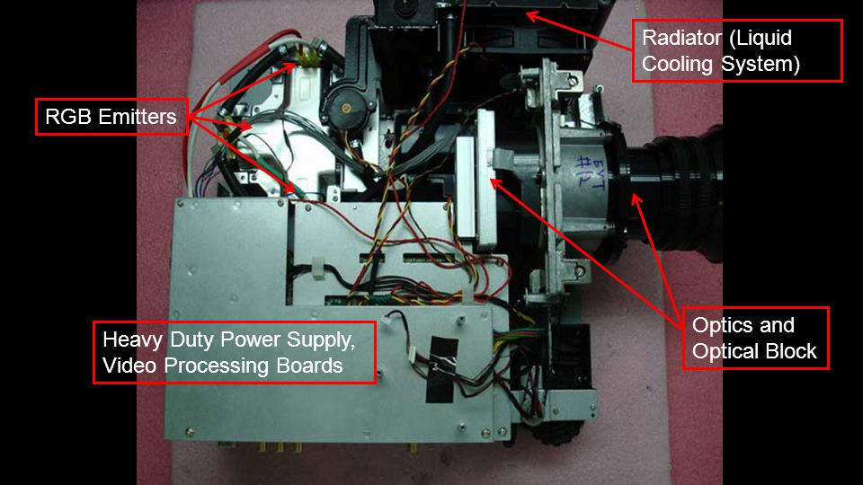 Radiator (Liquid Cooling System)