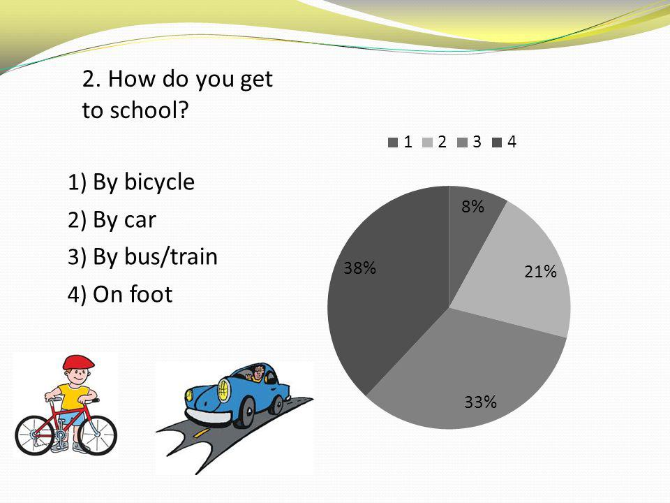 2. How do you get to school By bicycle By car By bus/train On foot