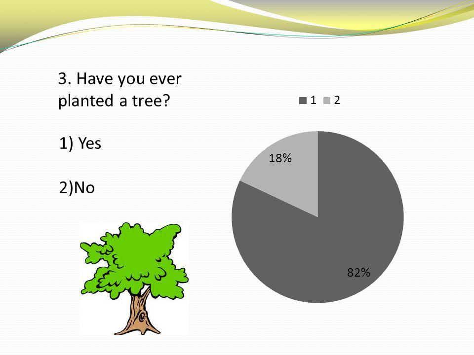 3. Have you ever planted a tree