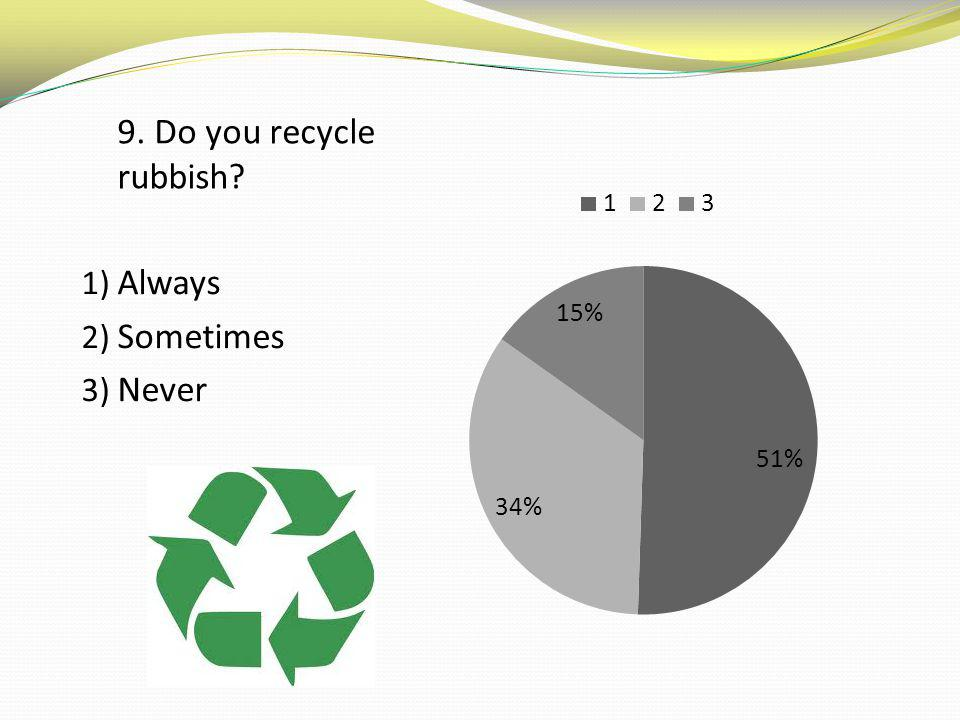 9. Do you recycle rubbish Always Sometimes Never