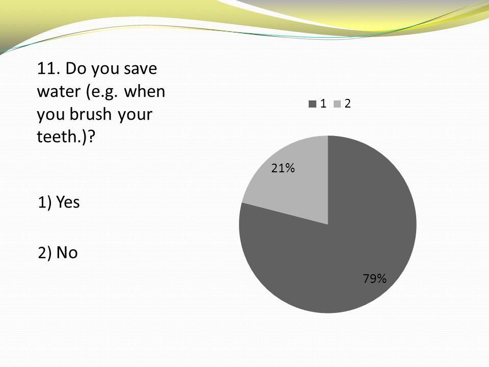11. Do you save water (e.g. when you brush your teeth.)