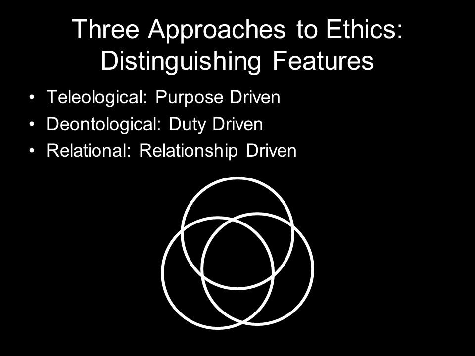 Three Approaches to Ethics: Distinguishing Features
