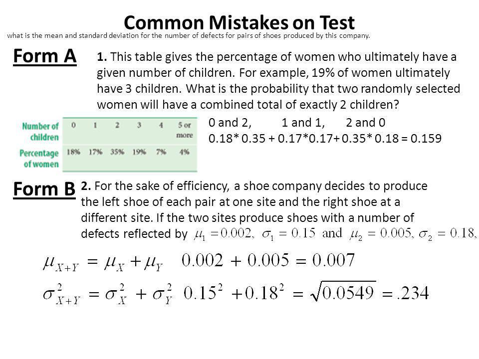 Common Mistakes on Test