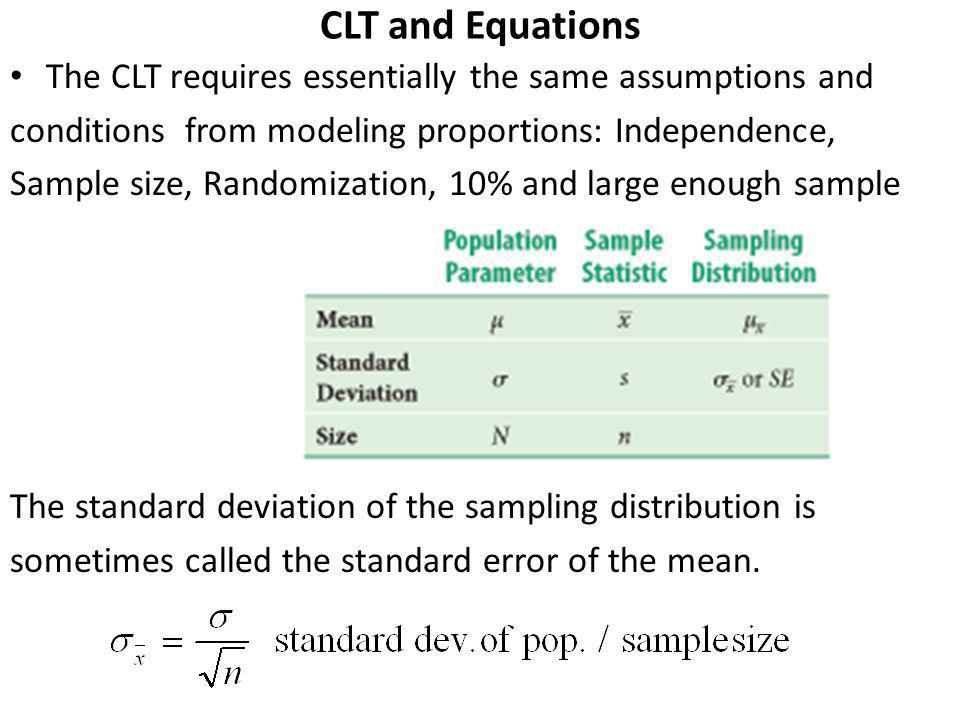 CLT and Equations The CLT requires essentially the same assumptions and. conditions from modeling proportions: Independence,