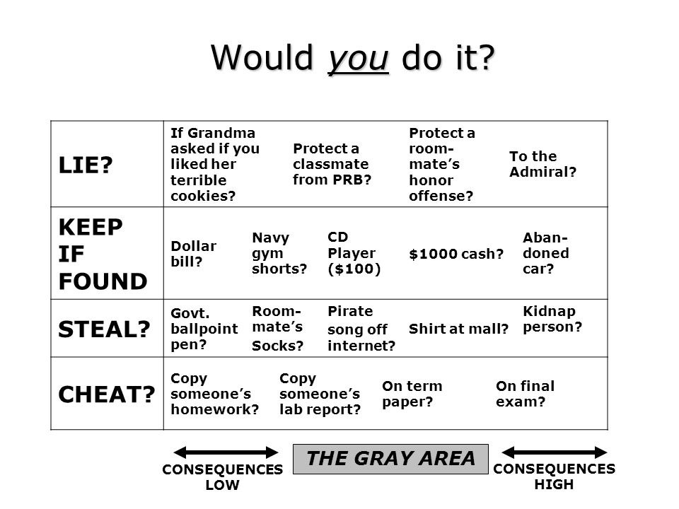 Would you do it LIE KEEP IF FOUND STEAL CHEAT THE GRAY AREA