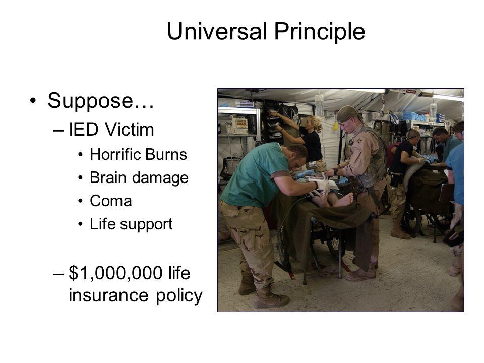 Universal Principle Suppose… IED Victim