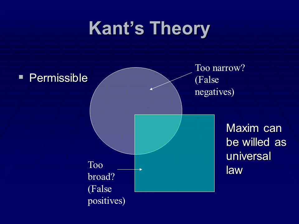 Kant's Theory Permissible Maxim can be willed as universal law