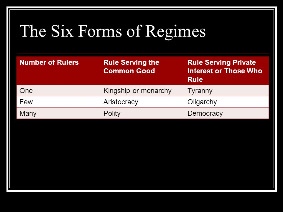 The Six Forms of Regimes