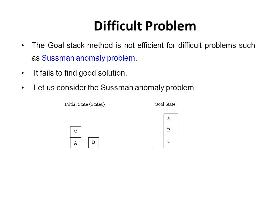Difficult Problem The Goal stack method is not efficient for difficult problems such as Sussman anomaly problem.