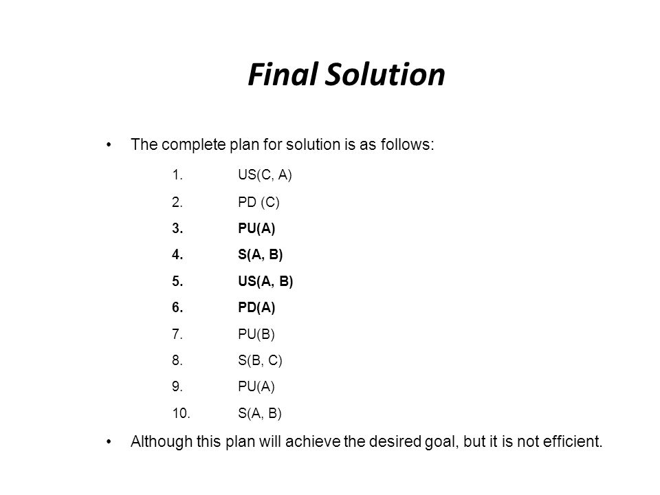 Final Solution The complete plan for solution is as follows: