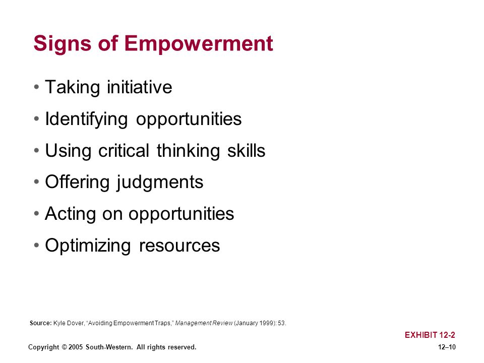 Signs of Empowerment Taking initiative Identifying opportunities